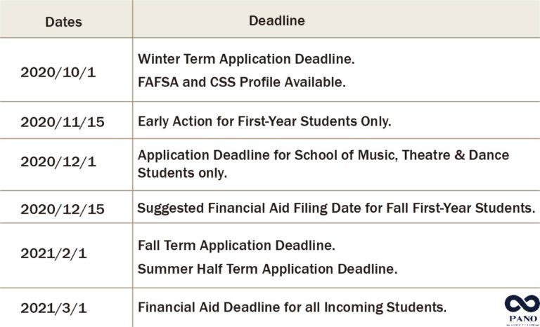 密西根大學重要時程表