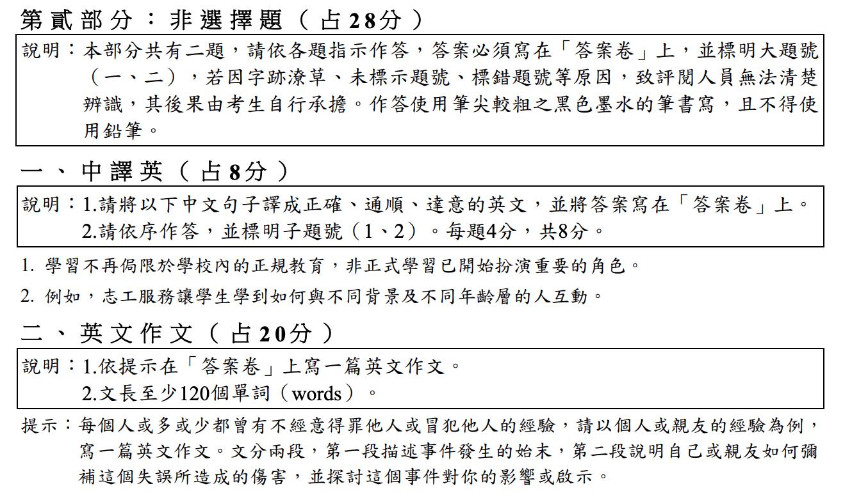 指考英文、指考英文題型、指考中翻英、中翻英、指考英文作文、英文作文